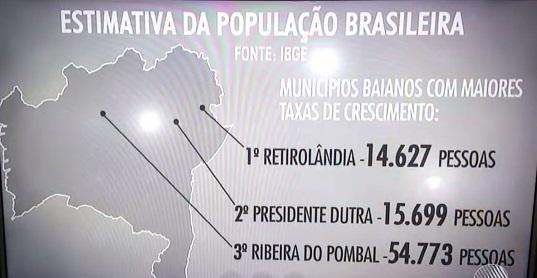 população das tres cidades que mais cresceram