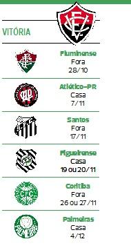 Leão assim como o Bahia não tem feito boa campanha fora de casa e o contrario do tricolor perdeu muitos pontos dentro de seus dominios